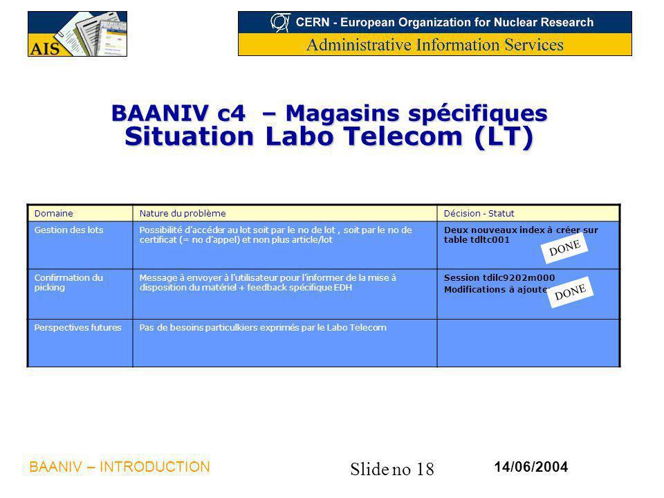 BAANIV c4 – Magasins spécifiques Situation Labo Telecom (LT)