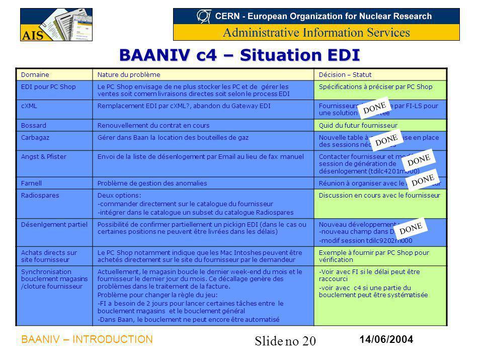 BAANIV c4 – Situation EDI