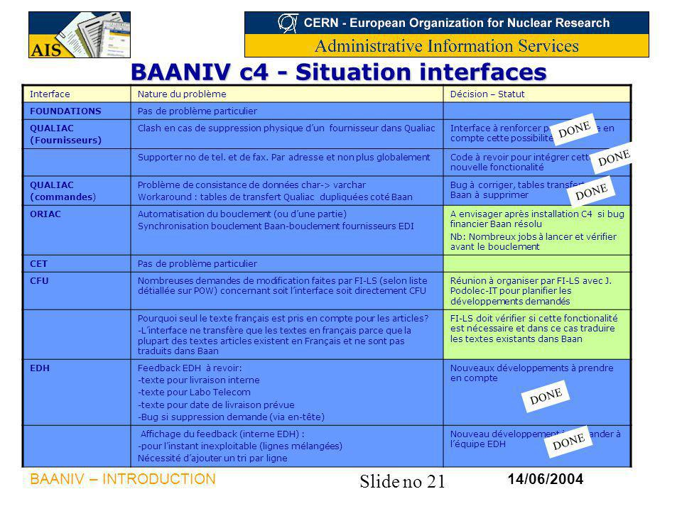 BAANIV c4 - Situation interfaces