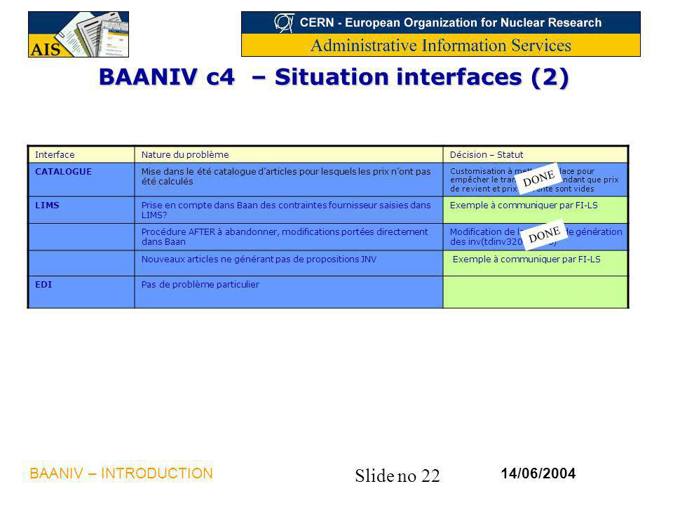 BAANIV c4 – Situation interfaces (2)