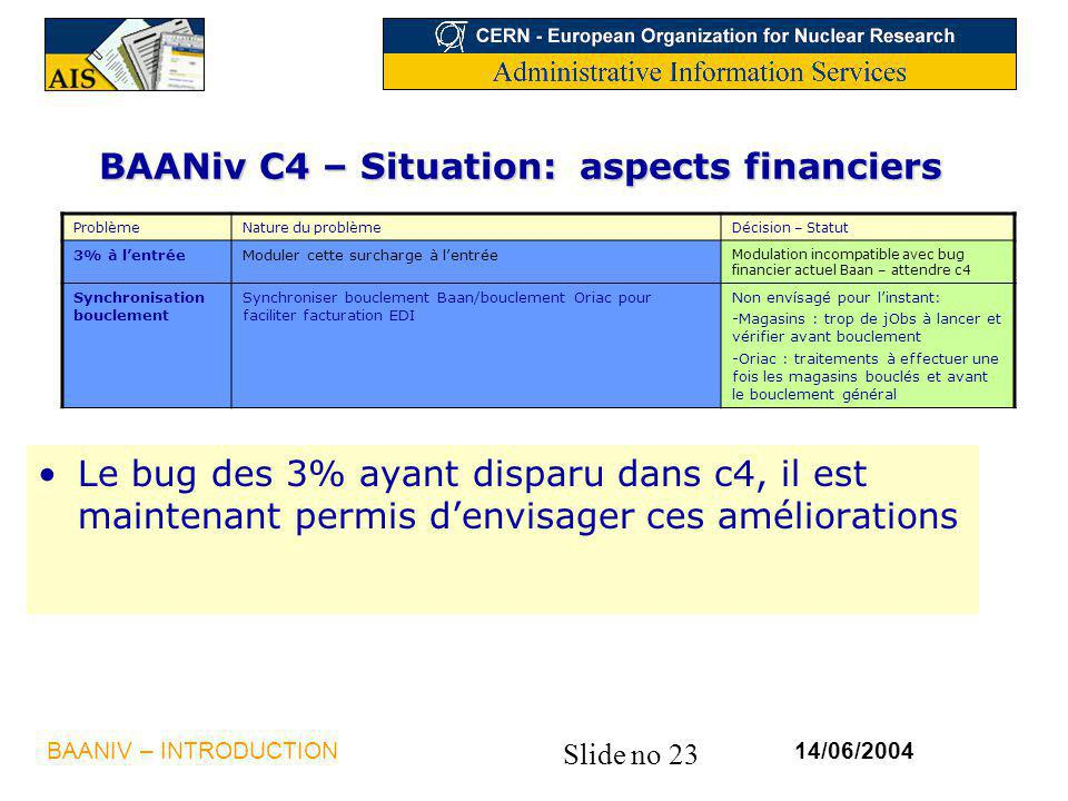 BAANiv C4 – Situation: aspects financiers
