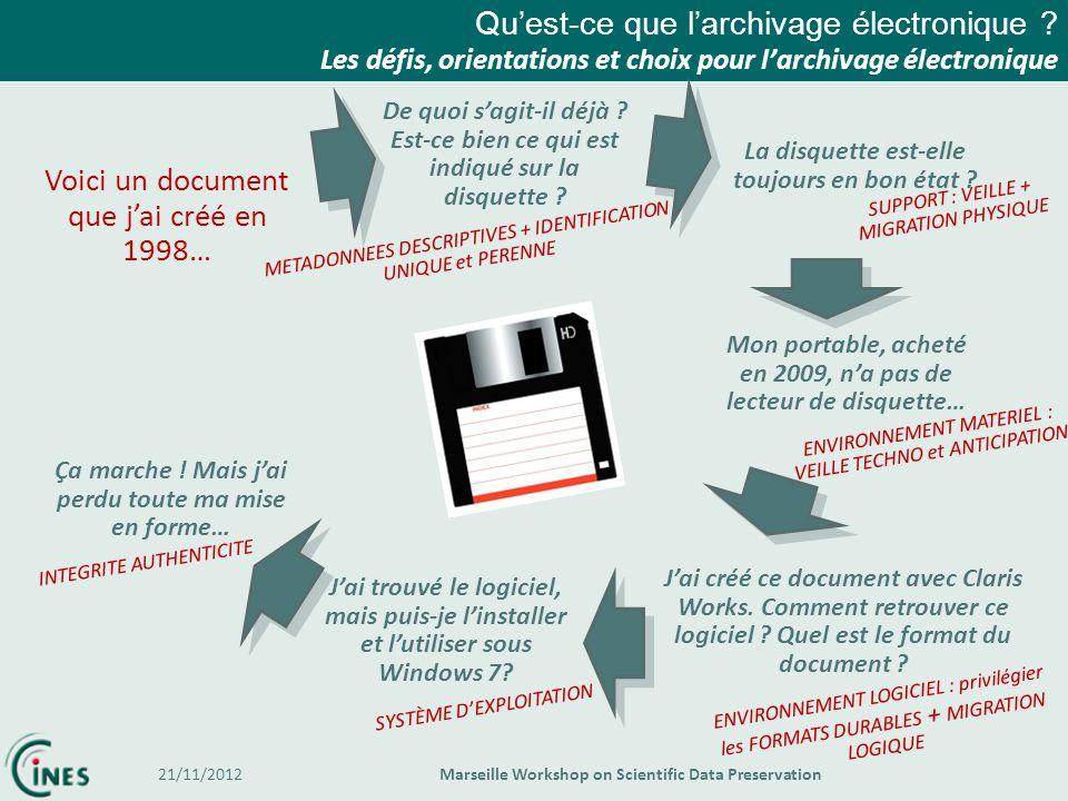 Qu'est-ce que l'archivage électronique