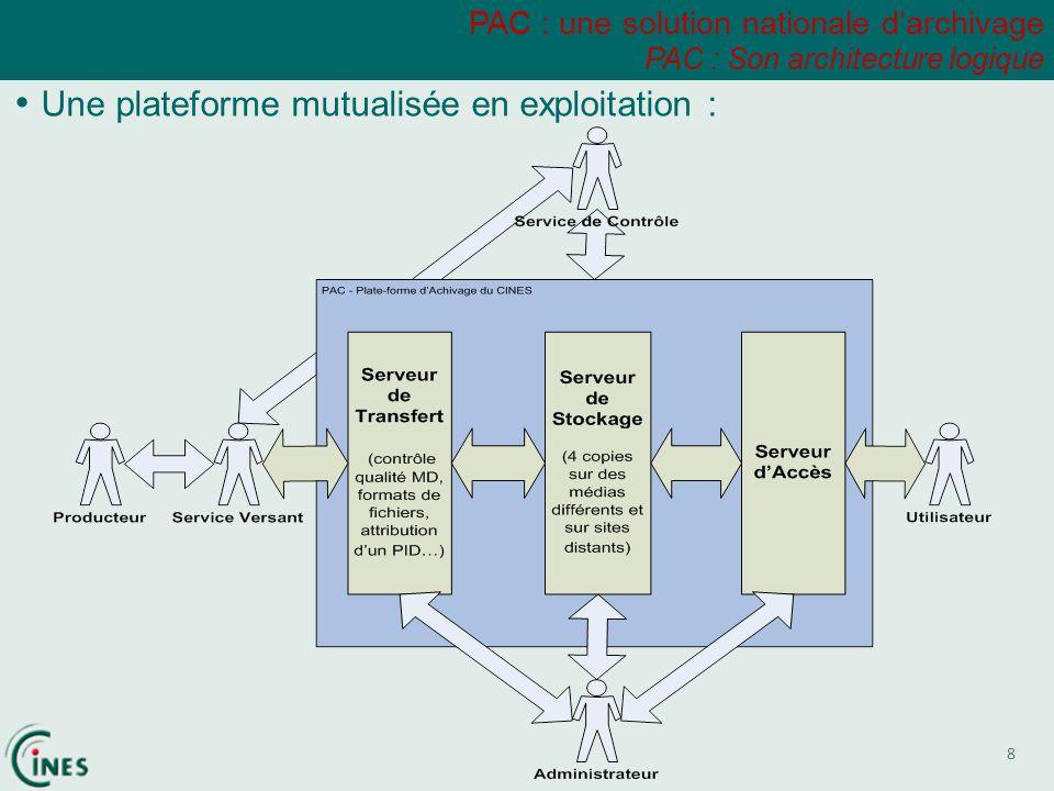 Une plateforme mutualisée en exploitation :