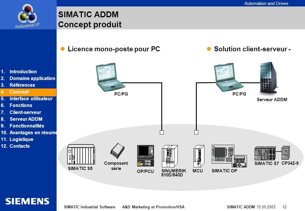 SIMATIC ADDM Concept produit