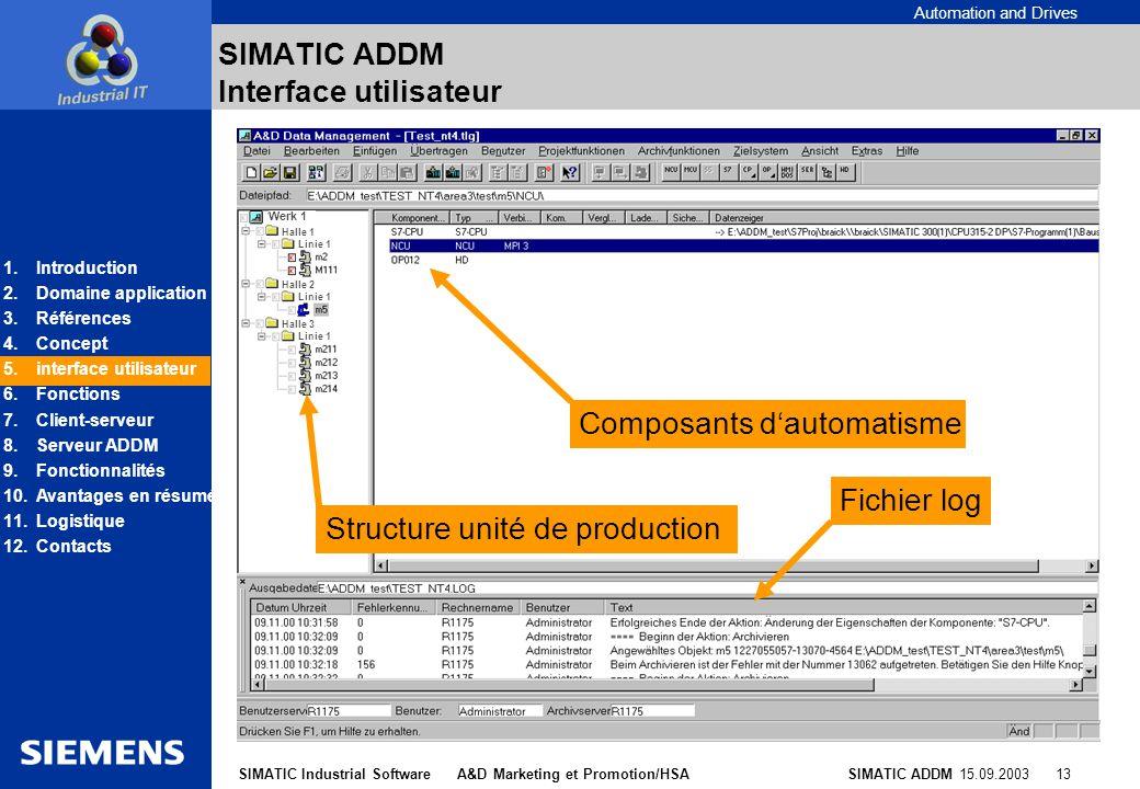 SIMATIC ADDM Interface utilisateur