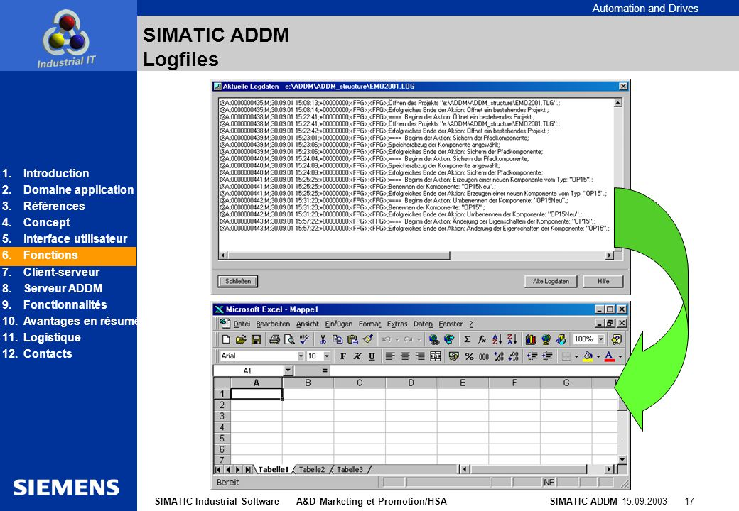 SIMATIC ADDM Logfiles Introduction Domaine application Références