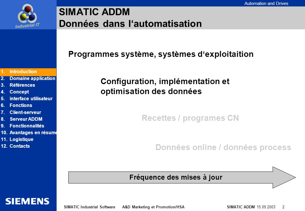 SIMATIC ADDM Données dans l'automatisation