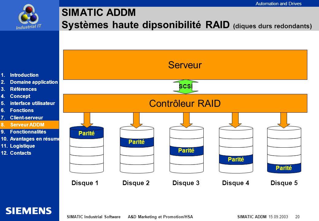 SIMATIC ADDM Systèmes haute dipsonibilité RAID (diques durs redondants)