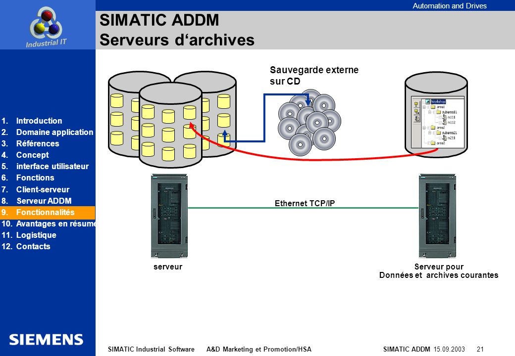 SIMATIC ADDM Serveurs d'archives