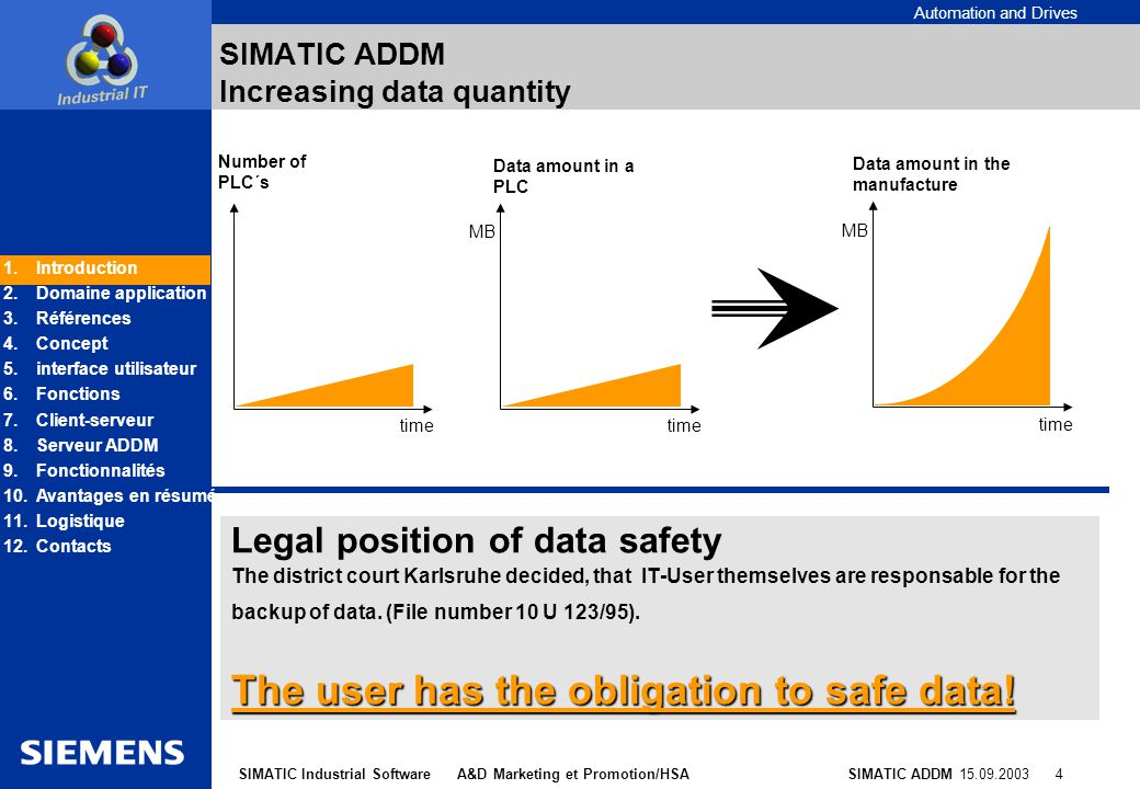 SIMATIC ADDM Increasing data quantity