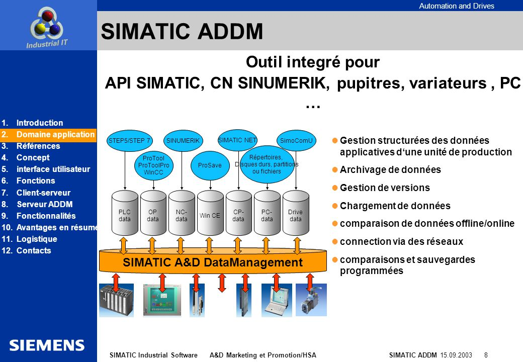 API SIMATIC, CN SINUMERIK, pupitres, variateurs , PC …