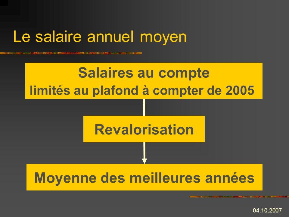 Le salaire annuel moyen