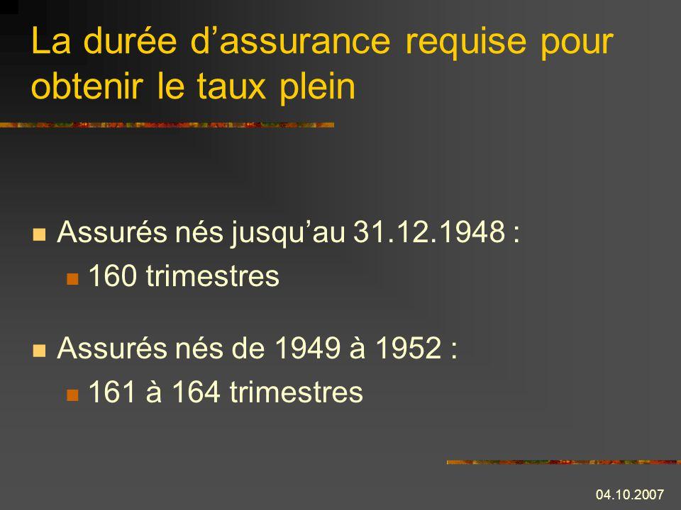 La durée d'assurance requise pour obtenir le taux plein