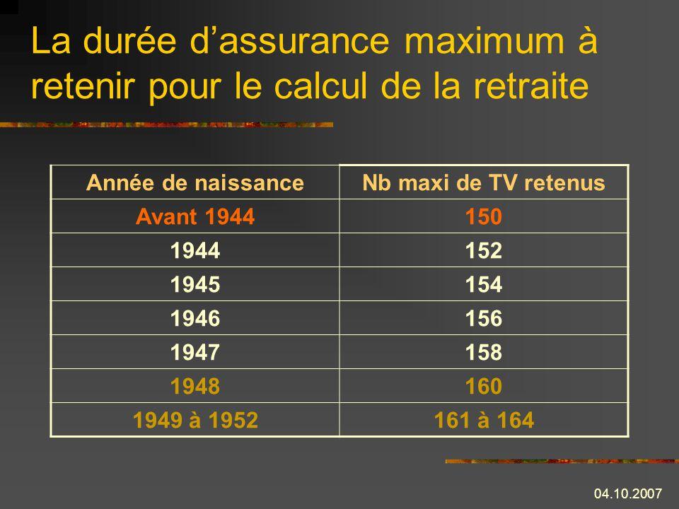 La durée d'assurance maximum à retenir pour le calcul de la retraite