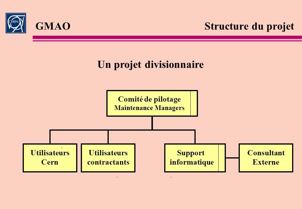 GMAO Structure du projet