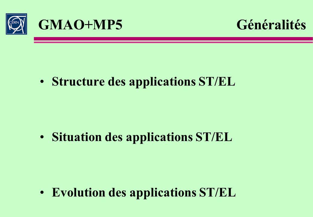 GMAO+MP5 Généralités Structure des applications ST/EL