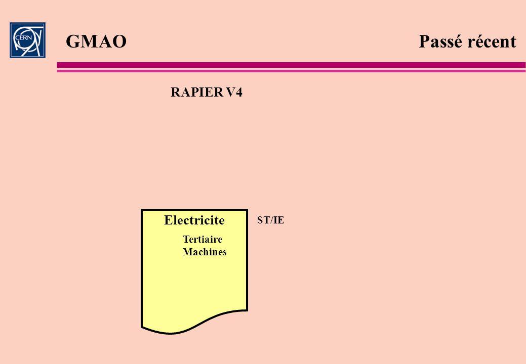 GMAO Passé récent RAPIER V4 Electricite ST/IE Tertiaire Machines
