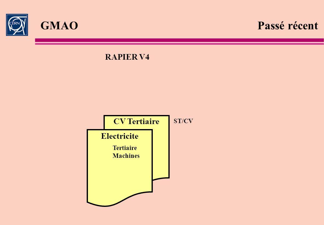 GMAO Passé récent RAPIER V4 CV Tertiaire Electricite ST/CV Tertiaire