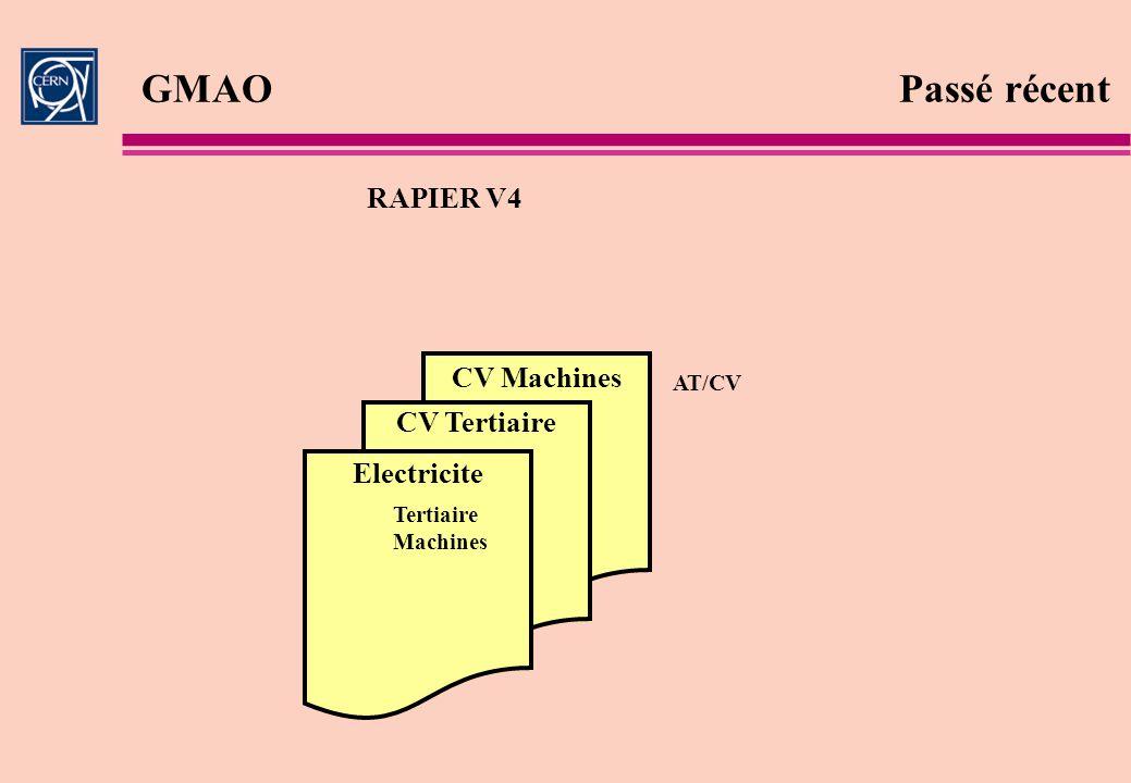 GMAO Passé récent RAPIER V4 CV Machines CV Tertiaire Electricite AT/CV