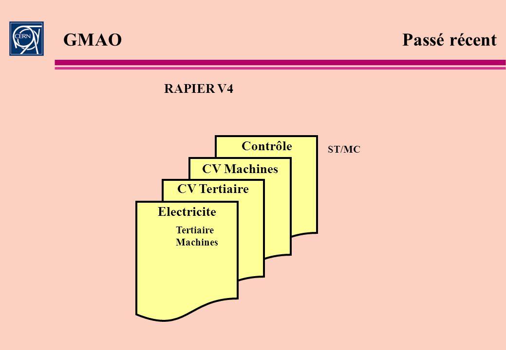 GMAO Passé récent RAPIER V4 Contrôle CV Machines CV Tertiaire