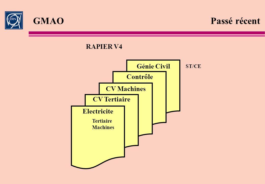 GMAO Passé récent RAPIER V4 Génie Civil Contrôle CV Machines