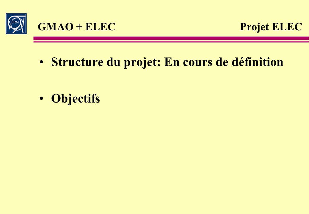 Structure du projet: En cours de définition Objectifs