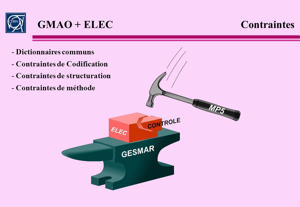 GMAO + ELEC Contraintes