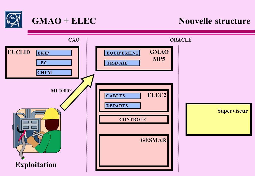 GMAO + ELEC Nouvelle structure