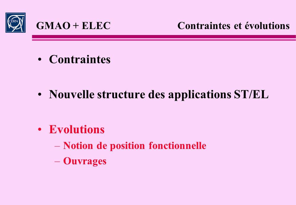 GMAO + ELEC Contraintes et évolutions