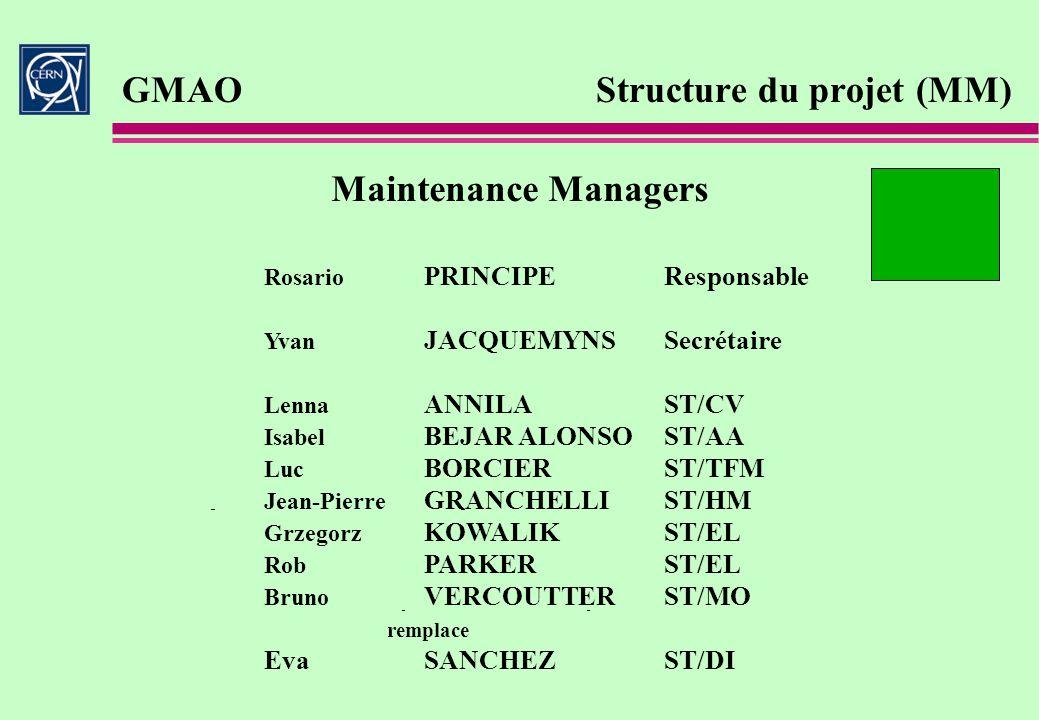 GMAO Structure du projet (MM)