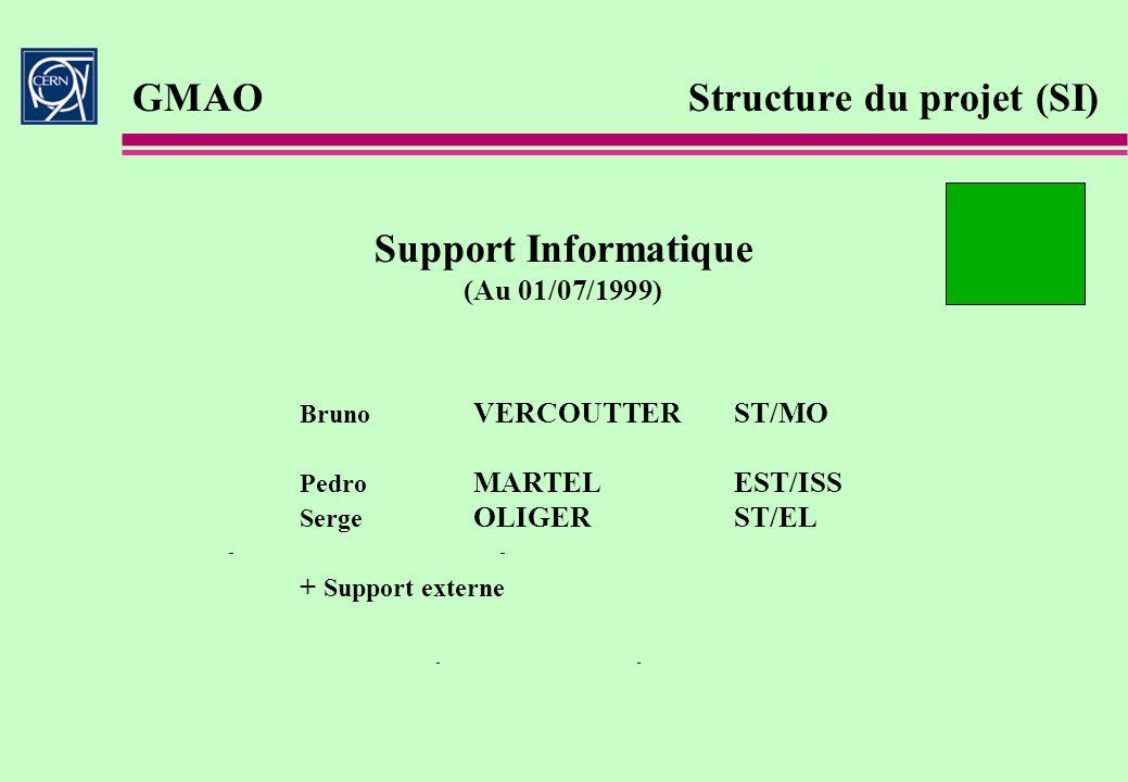 GMAO Structure du projet (SI)
