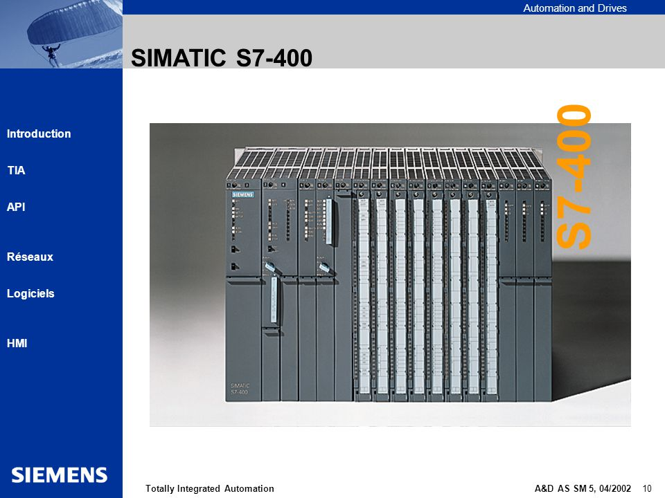 SIMATIC S7-400 S7-400