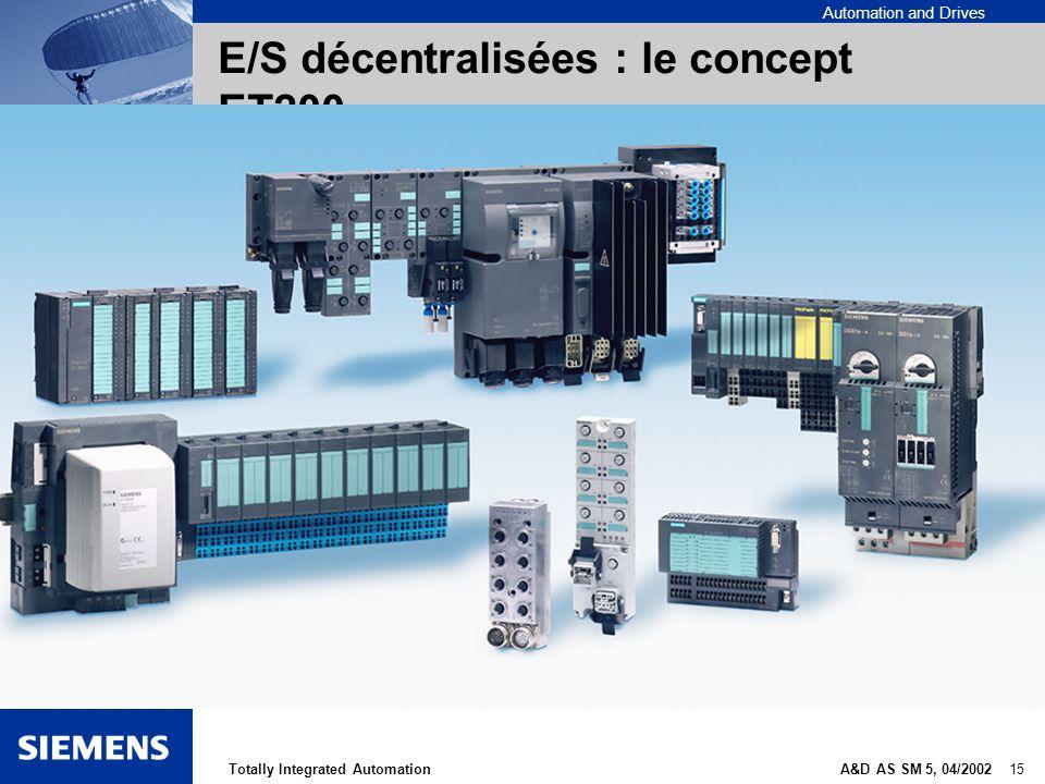 E/S décentralisées : le concept ET200