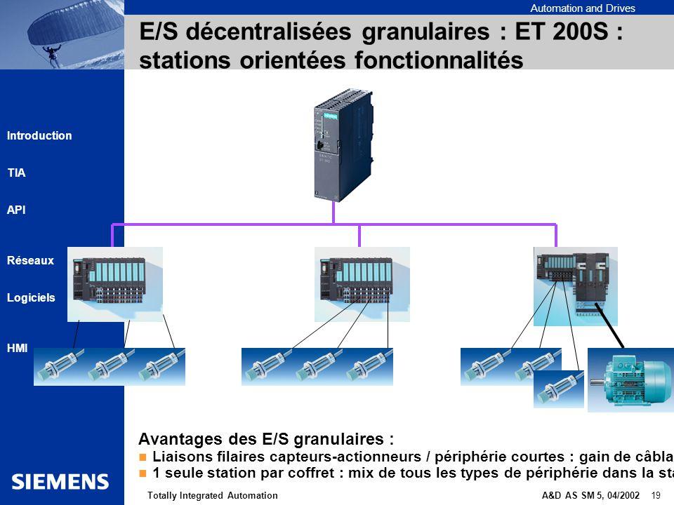 E/S décentralisées granulaires : ET 200S : stations orientées fonctionnalités