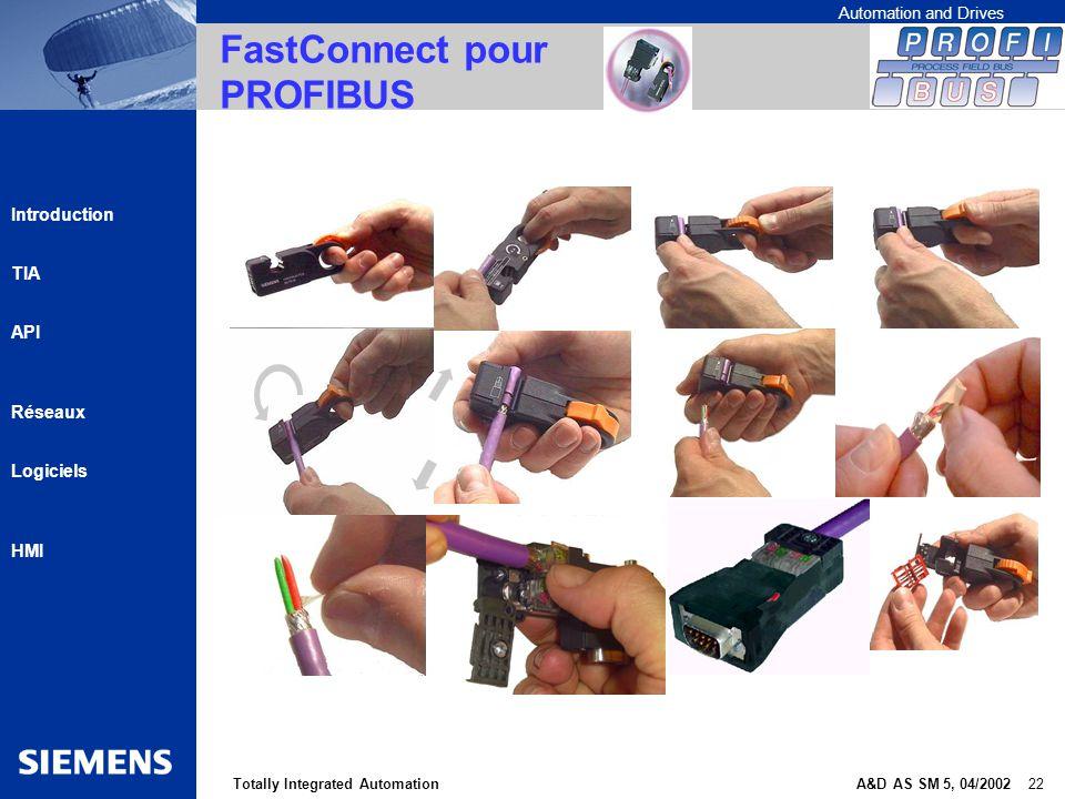 FastConnect pour PROFIBUS