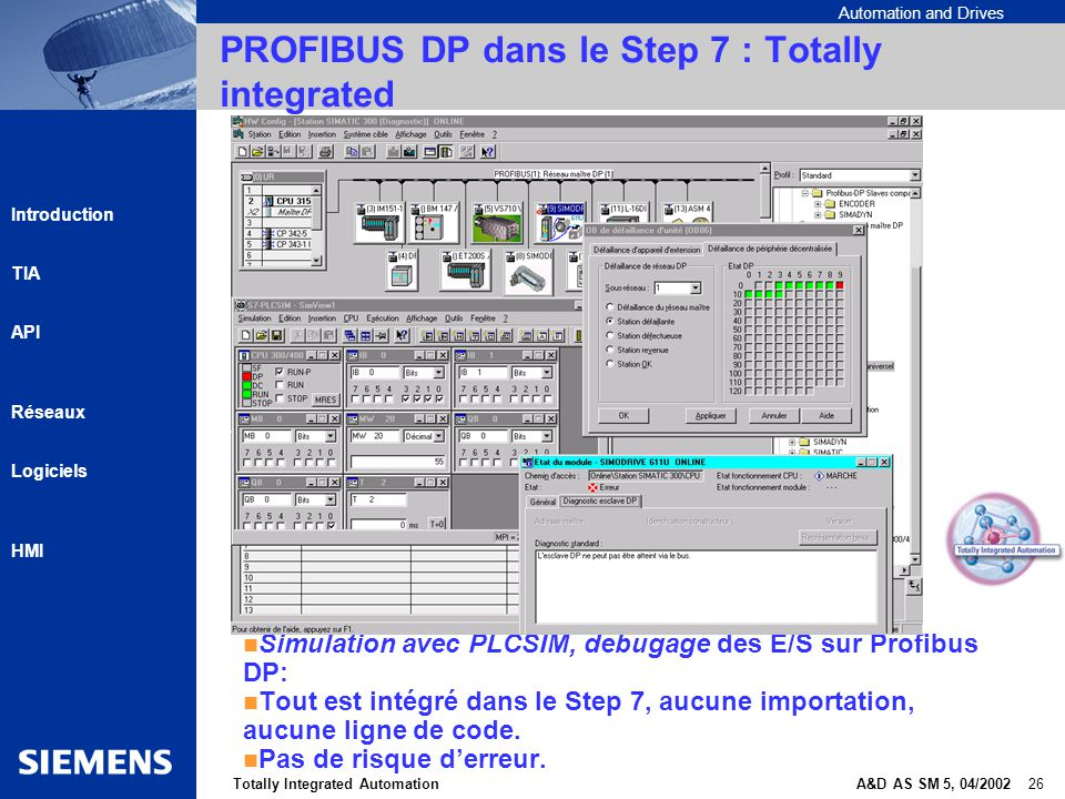 PROFIBUS DP dans le Step 7 : Totally integrated