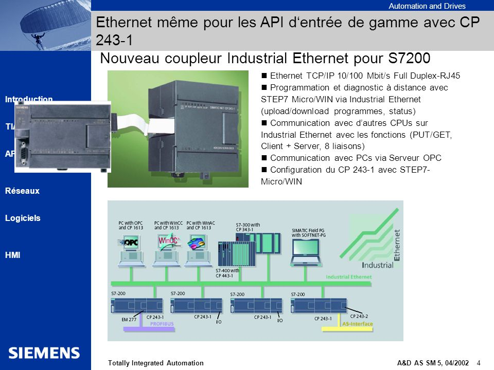Ethernet même pour les API d'entrée de gamme avec CP 243-1 Nouveau coupleur Industrial Ethernet pour S7200