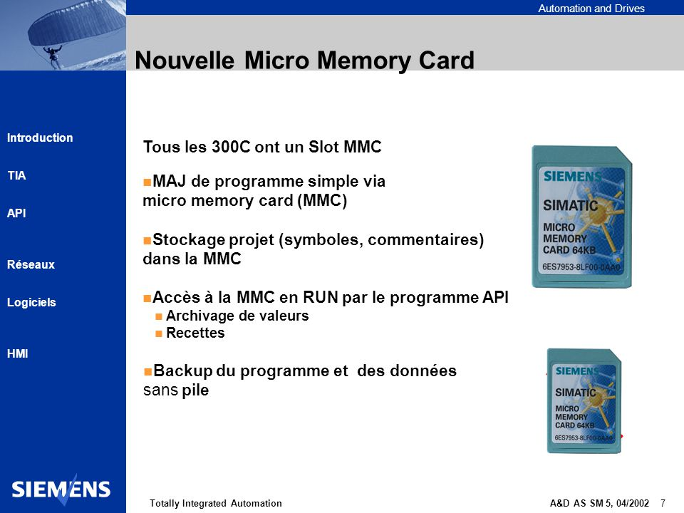 Nouvelle Micro Memory Card