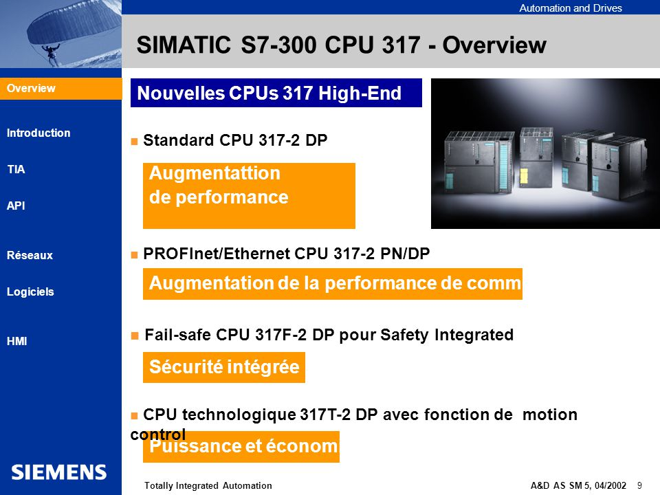 SIMATIC S7-300 CPU 317 - Overview