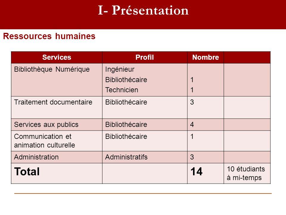 I- Présentation Total 14 Ressources humaines Services Profil Nombre
