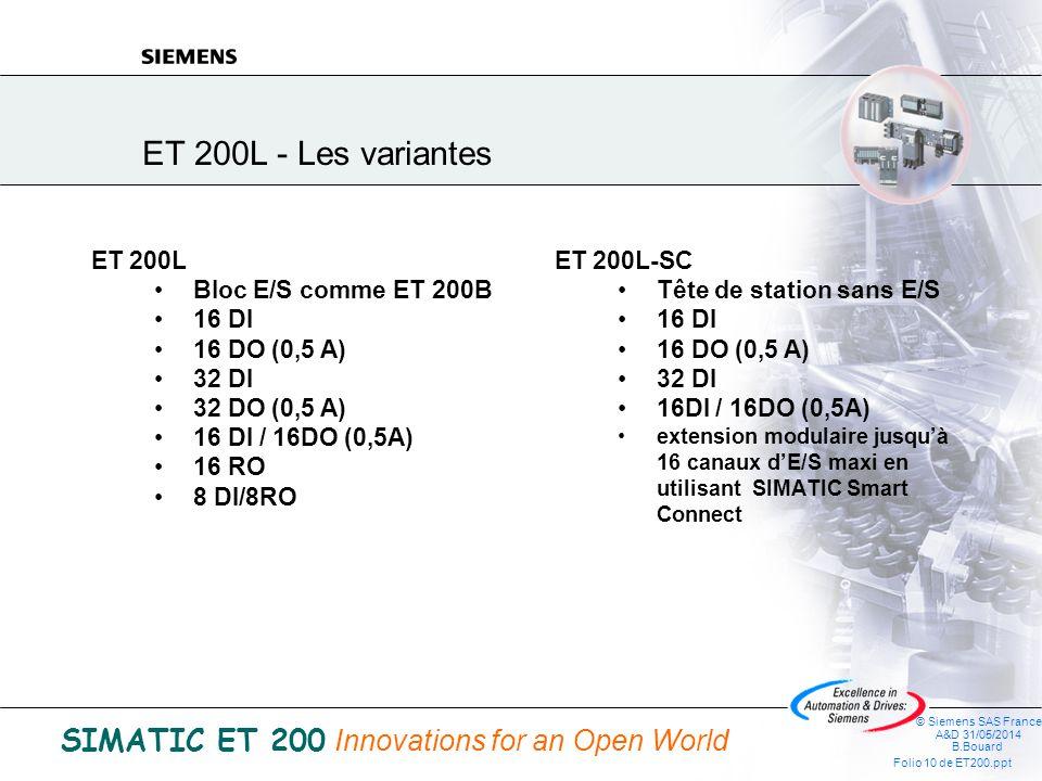 ET 200L - Les variantes ET 200L Bloc E/S comme ET 200B 16 DI