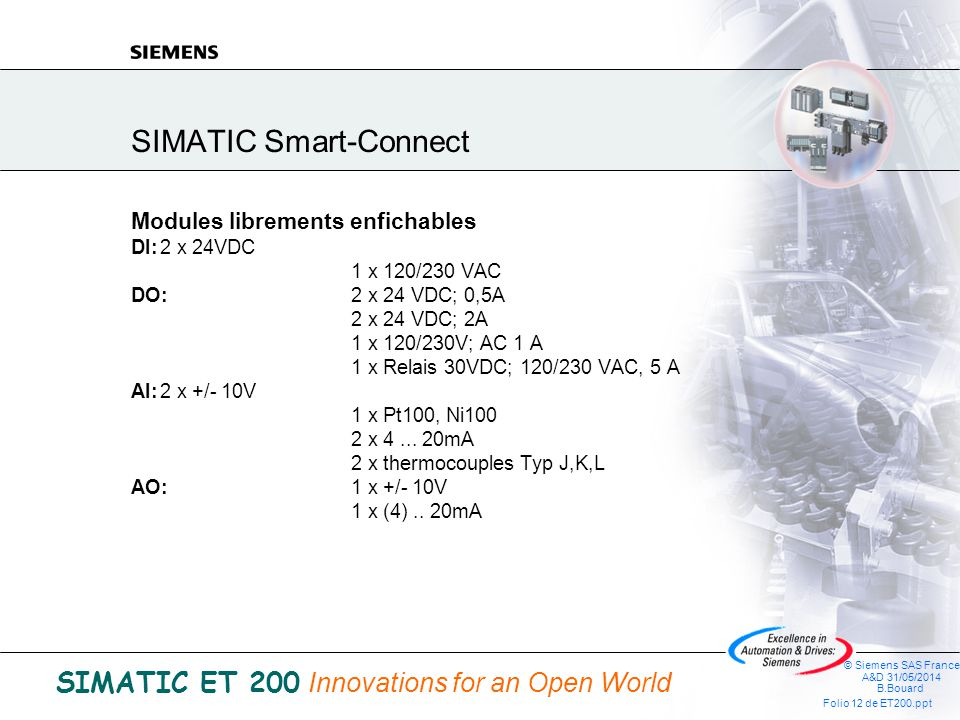 SIMATIC Smart-Connect