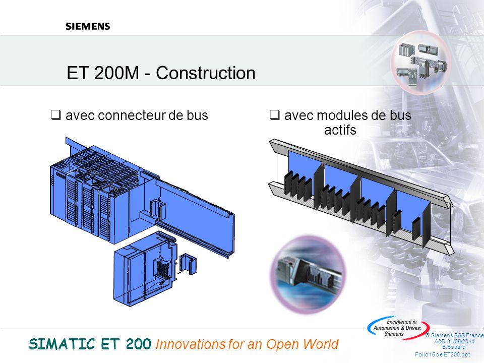 avec modules de bus actifs