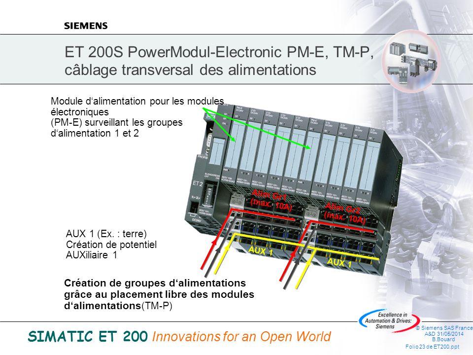 ET 200S PowerModul-Electronic PM-E, TM-P, câblage transversal des alimentations