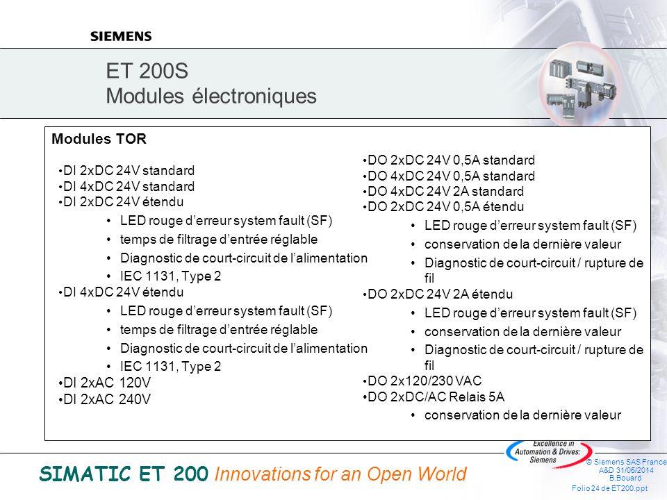 ET 200S Modules électroniques