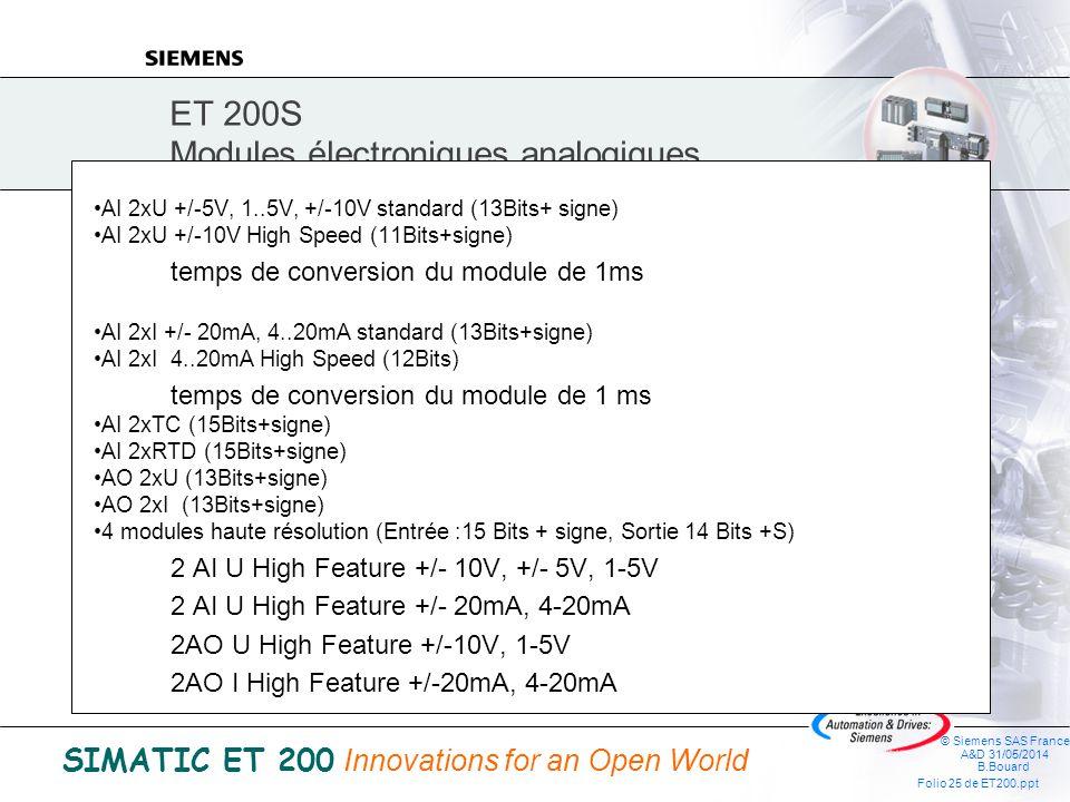 ET 200S Modules électroniques analogiques