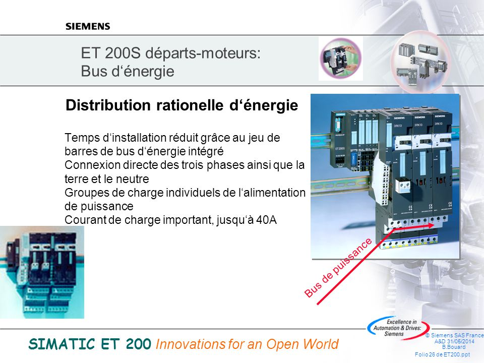 ET 200S départs-moteurs: Bus d'énergie