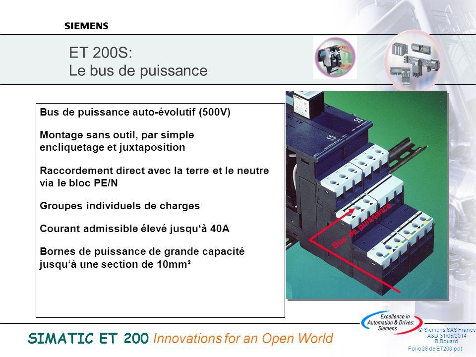 ET 200S: Le bus de puissance