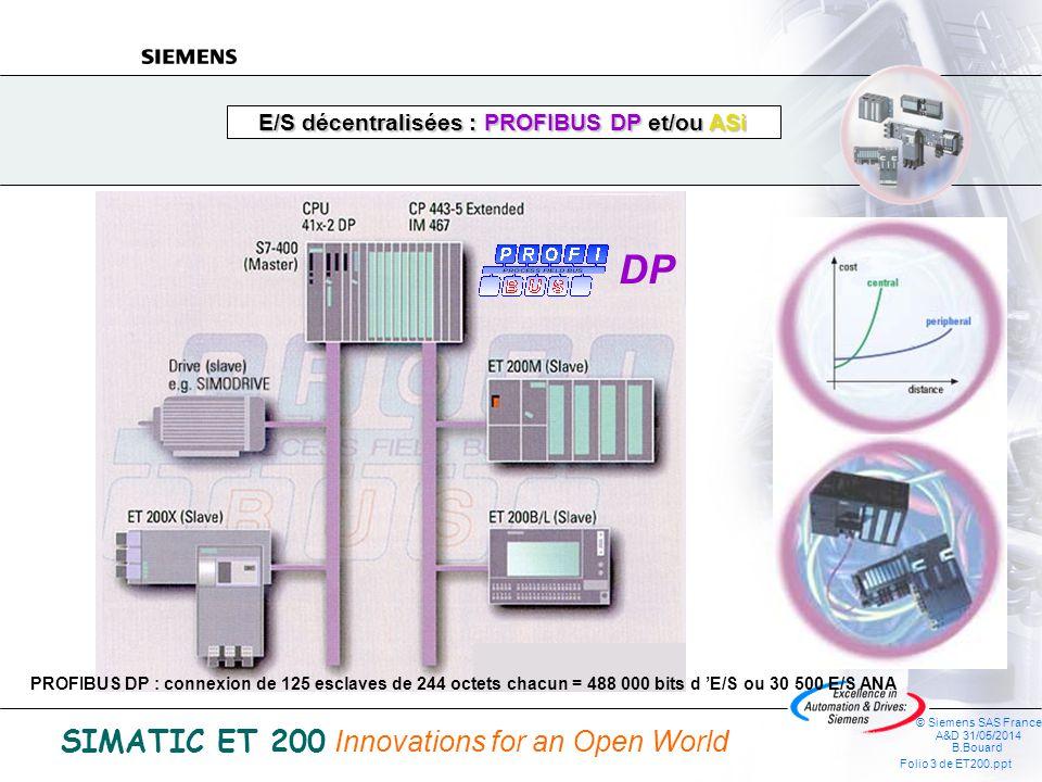 E/S décentralisées : PROFIBUS DP et/ou ASi