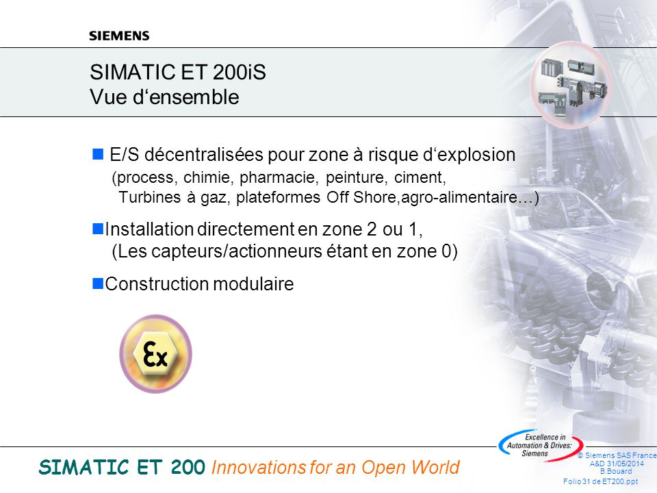 SIMATIC ET 200iS Vue d'ensemble